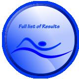 website graphic design Weymouth